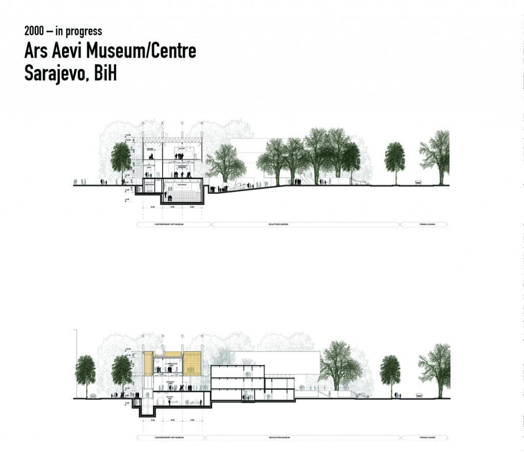 Arkitekttegning af det nye Ars Aevi museum