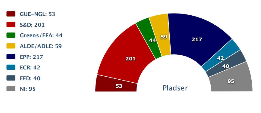 Pollwatch 20.5